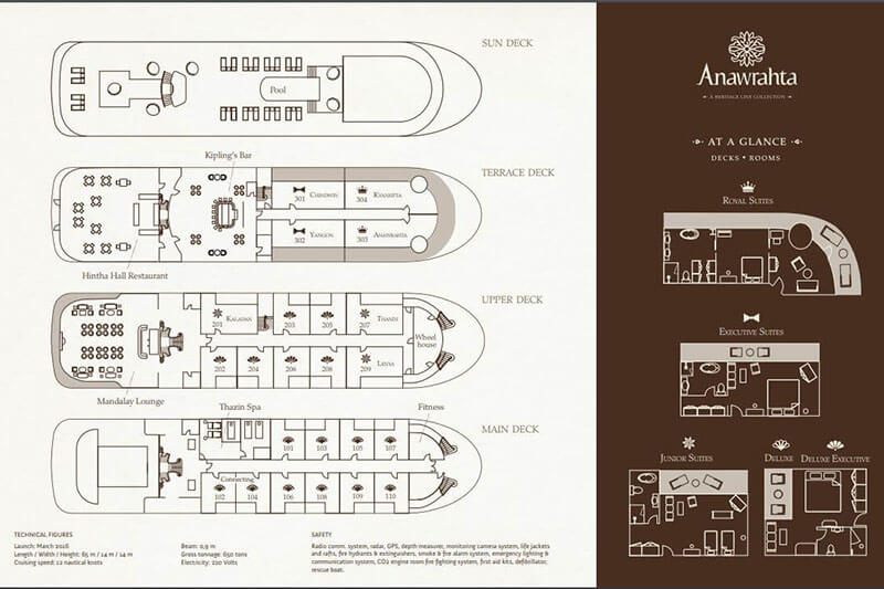 Anawrahta cruise ship deck plan