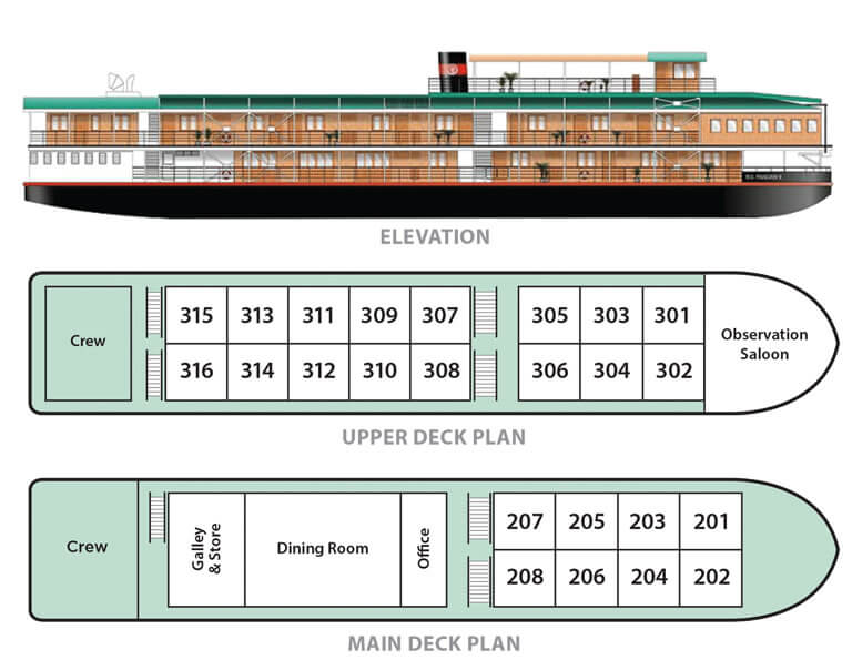 RV Pandaw II deck plan